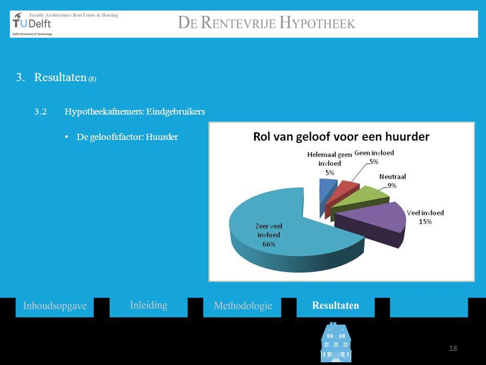 Resultaten (8) 3.2 Hypotheekafnemers: Eindgebruikers