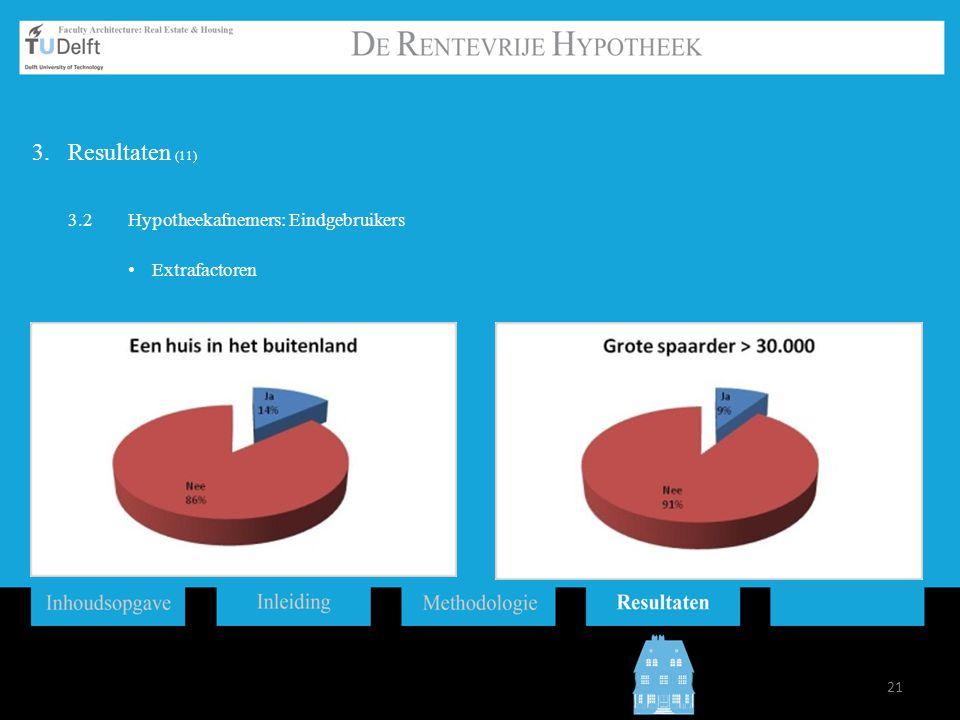 Resultaten (11) 3.2 Hypotheekafnemers: Eindgebruikers Extrafactoren