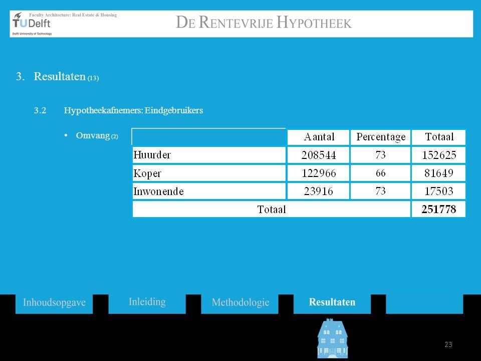 Resultaten (13) 3.2 Hypotheekafnemers: Eindgebruikers Omvang (2)