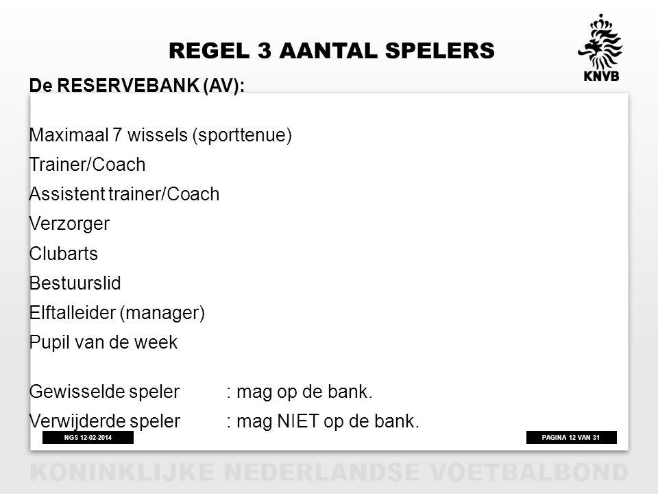 Regel 3 aantal spelers De RESERVEBANK (AV):