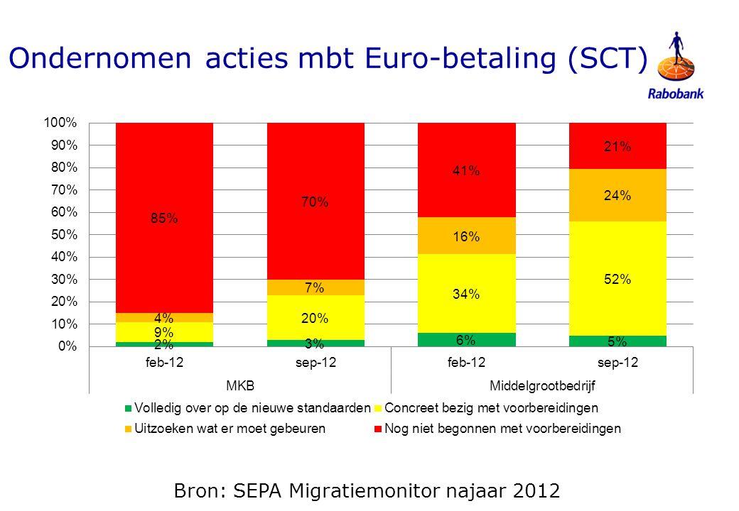 Bron: SEPA Migratiemonitor najaar 2012