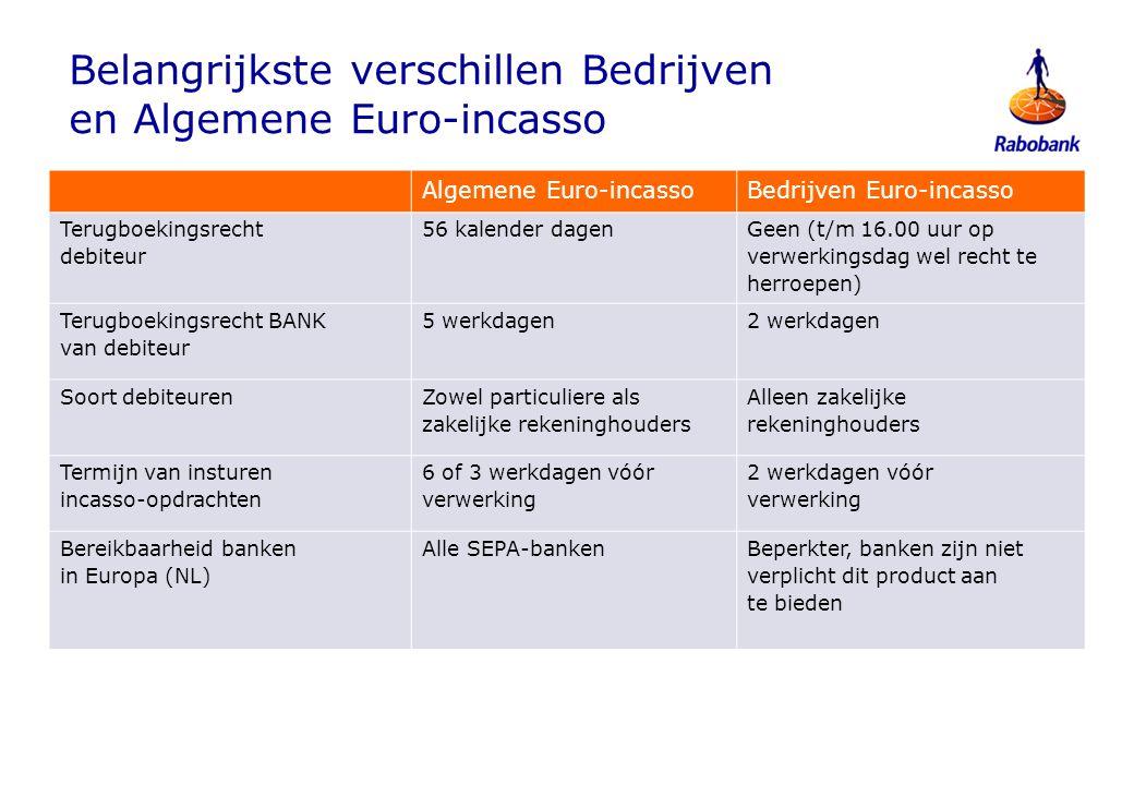 Belangrijkste verschillen Bedrijven en Algemene Euro-incasso