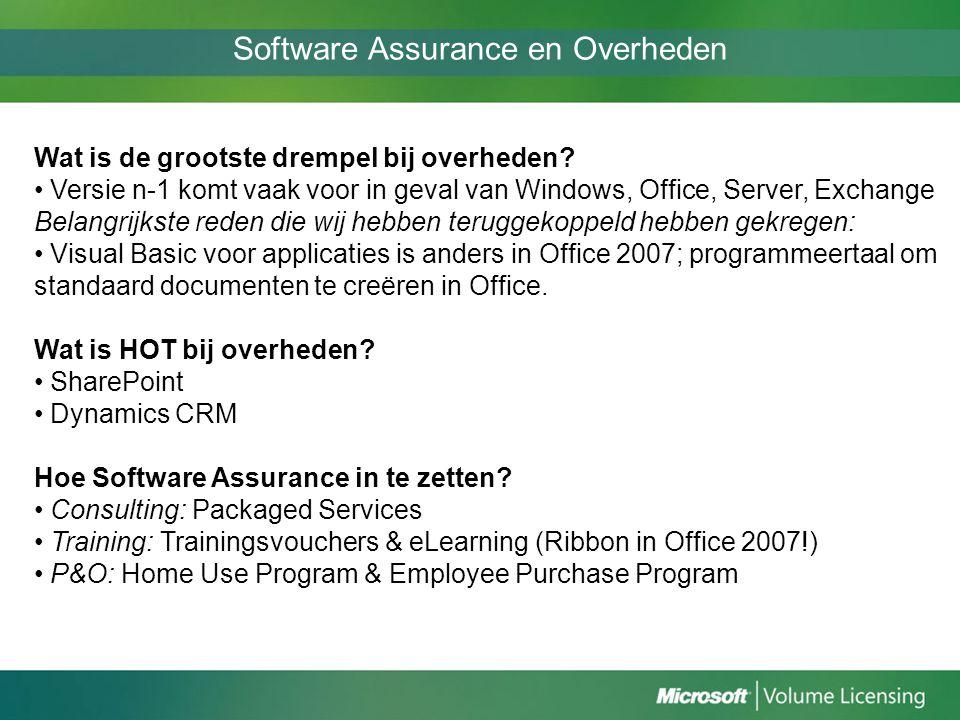 Software Assurance en Overheden