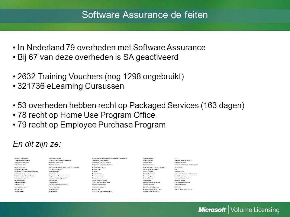 Software Assurance de feiten