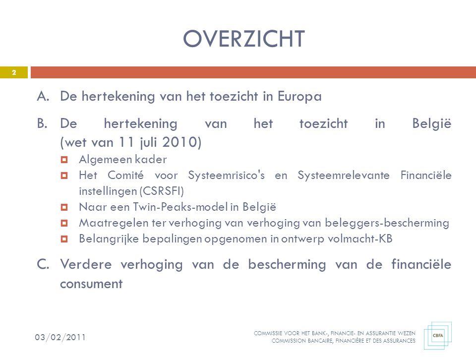 OVERZICHT A. De hertekening van het toezicht in Europa