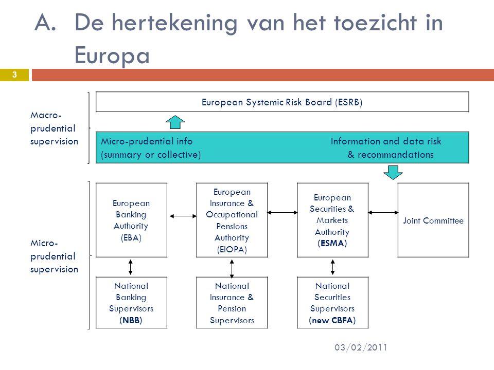 De hertekening van het toezicht in Europa