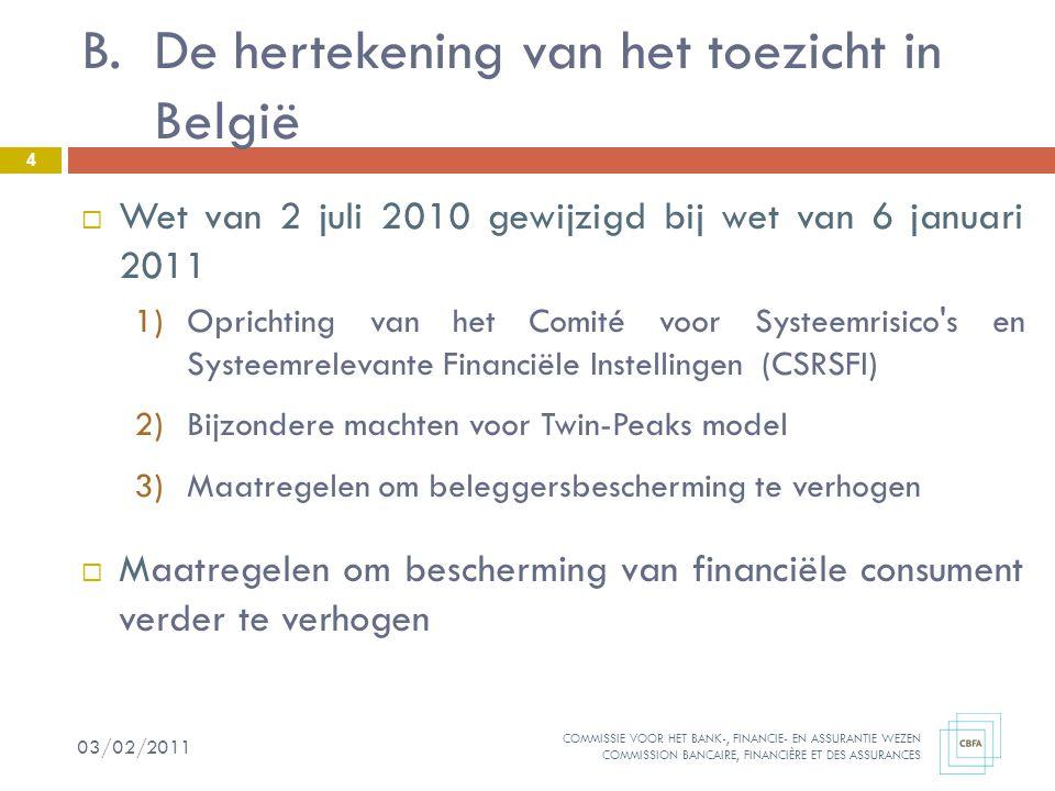 B. De hertekening van het toezicht in België