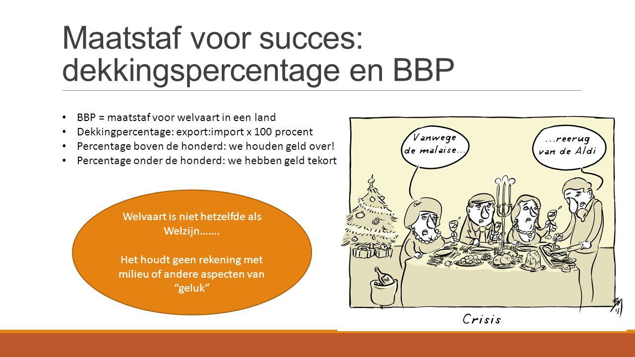 Maatstaf voor succes: dekkingspercentage en BBP