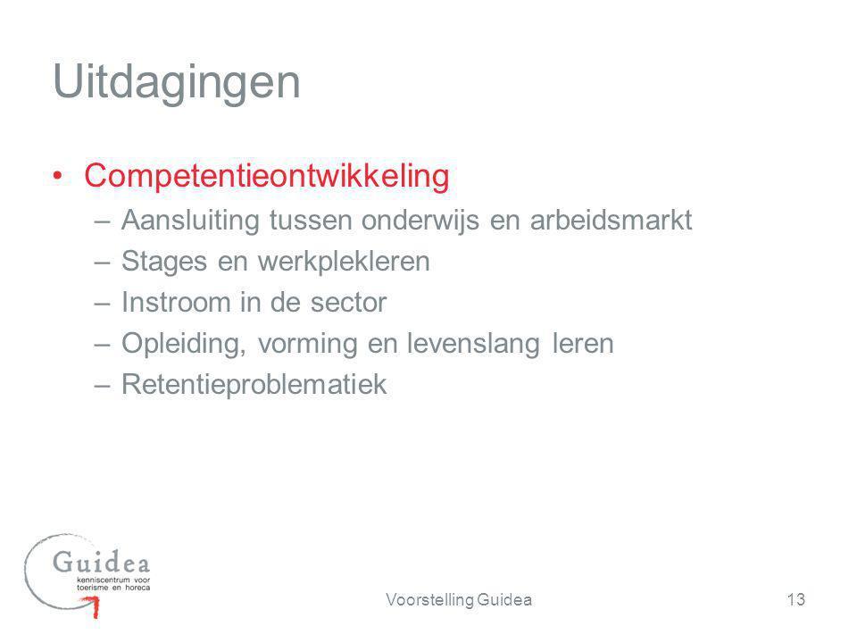 Uitdagingen Competentieontwikkeling