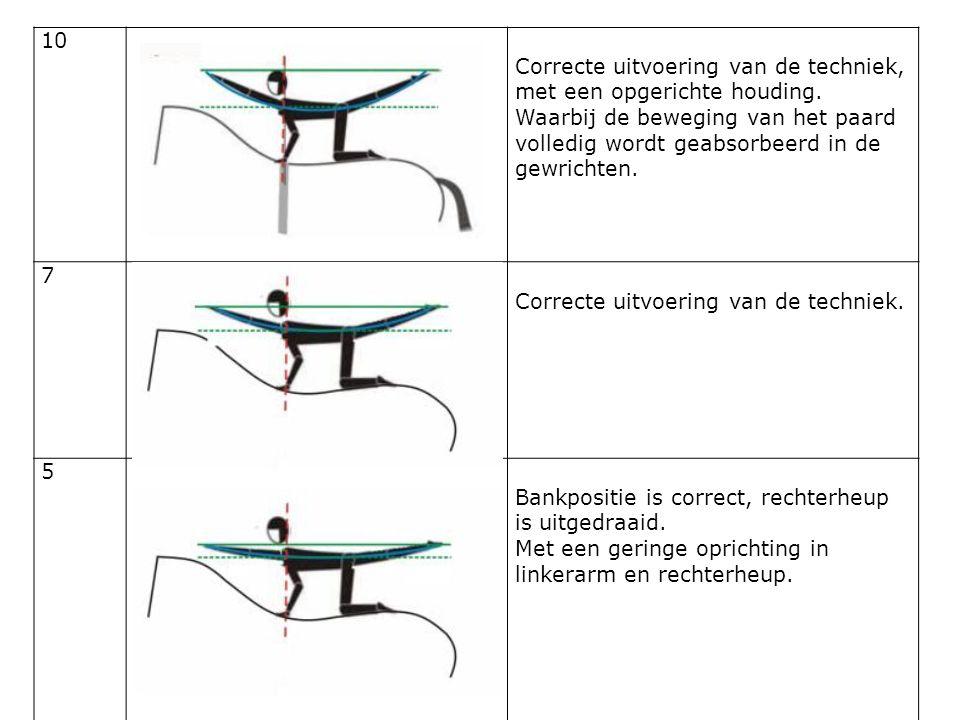 10 Correcte uitvoering van de techniek, met een opgerichte houding. Waarbij de beweging van het paard volledig wordt geabsorbeerd in de gewrichten.