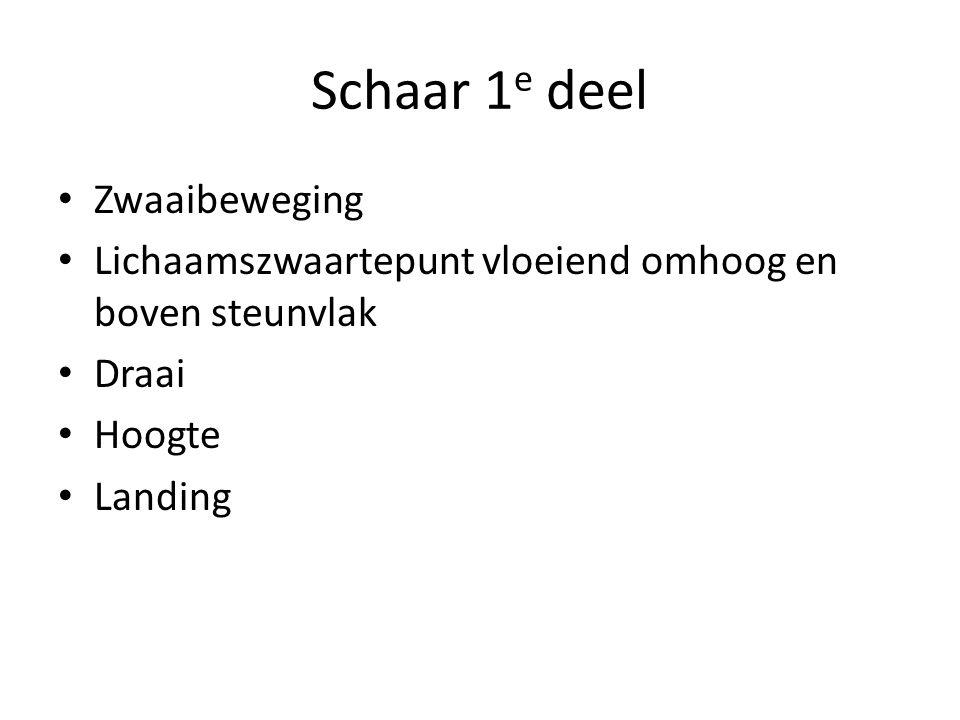 Schaar 1e deel Zwaaibeweging