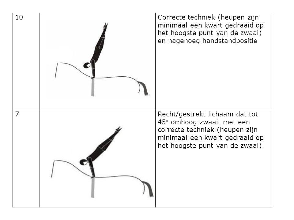 10 Correcte techniek (heupen zijn minimaal een kwart gedraaid op het hoogste punt van de zwaai) en nagenoeg handstandpositie.
