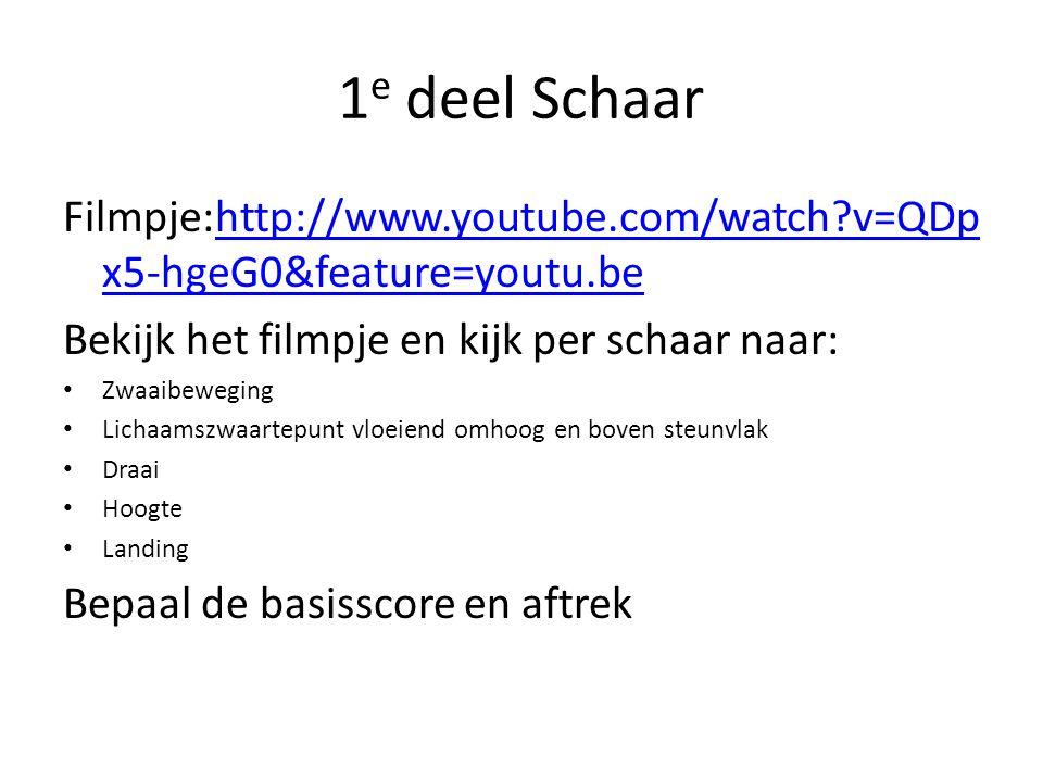 1e deel Schaar Filmpje:http://www.youtube.com/watch v=QDpx5-hgeG0&feature=youtu.be. Bekijk het filmpje en kijk per schaar naar: