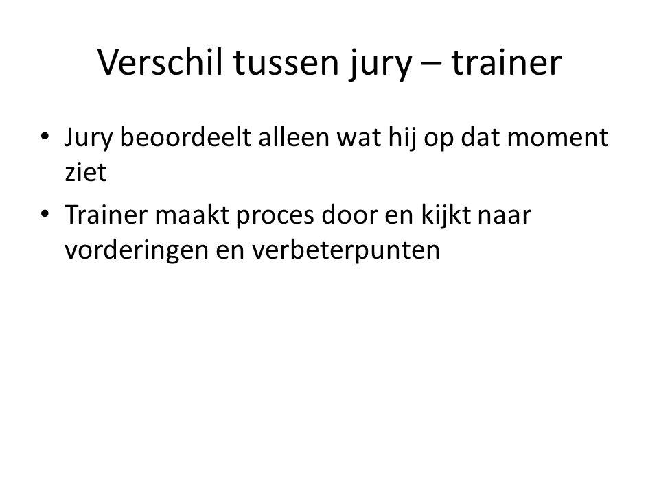Verschil tussen jury – trainer