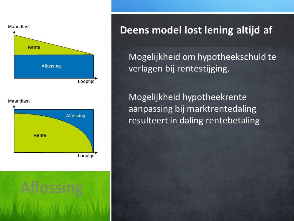 Deens model lost lening altijd af