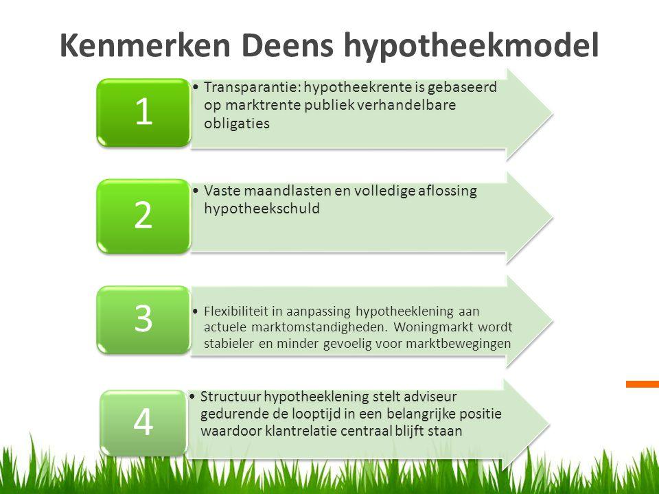 Kenmerken Deens hypotheekmodel