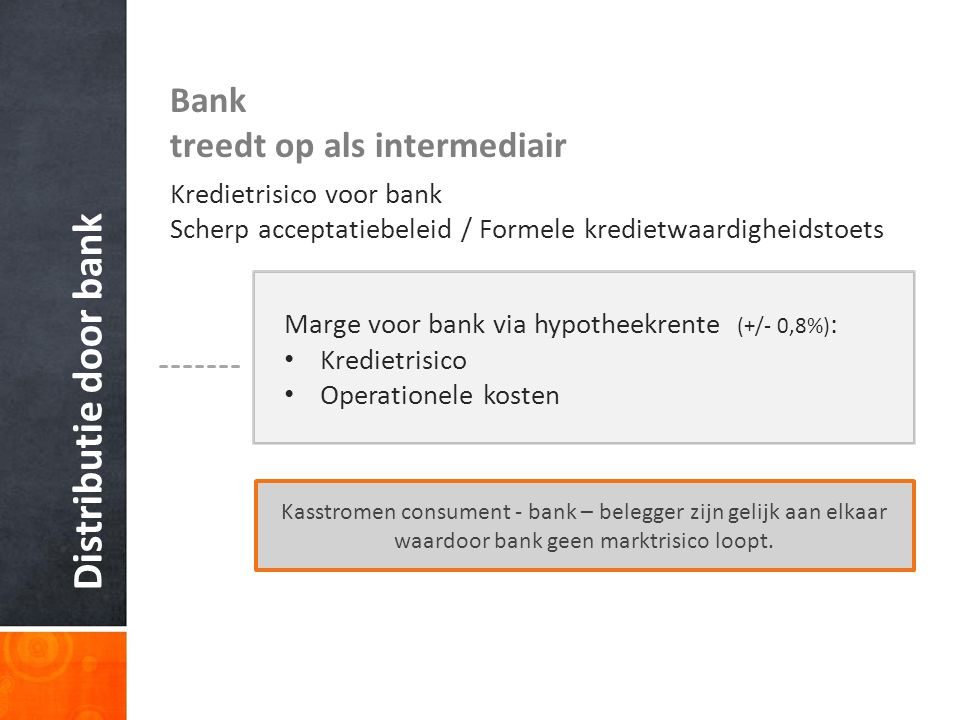 Distributie door bank Bank treedt op als intermediair