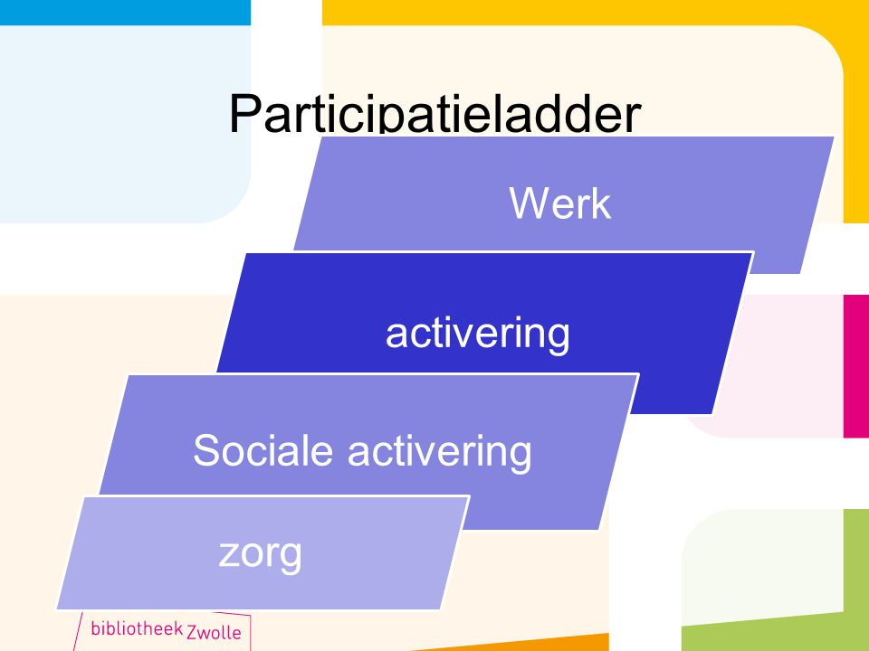 Werk activering Sociale activering zorg Participatieladder