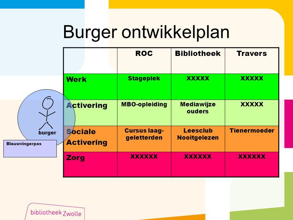 Burger ontwikkelplan ROC Bibliotheek Travers Werk Activering Sociale