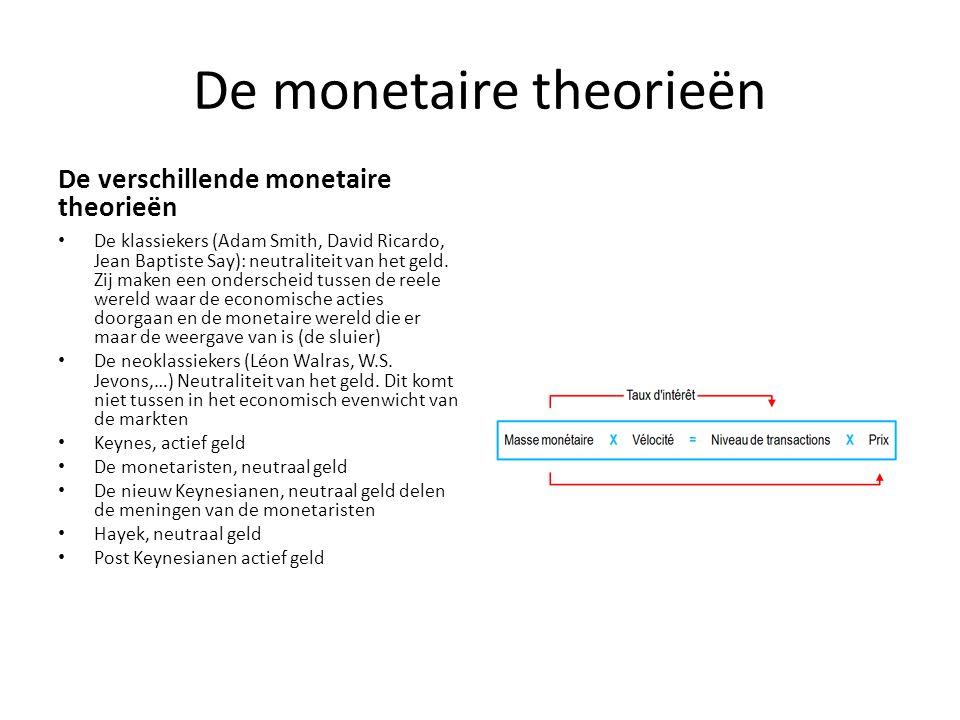 De monetaire theorieën