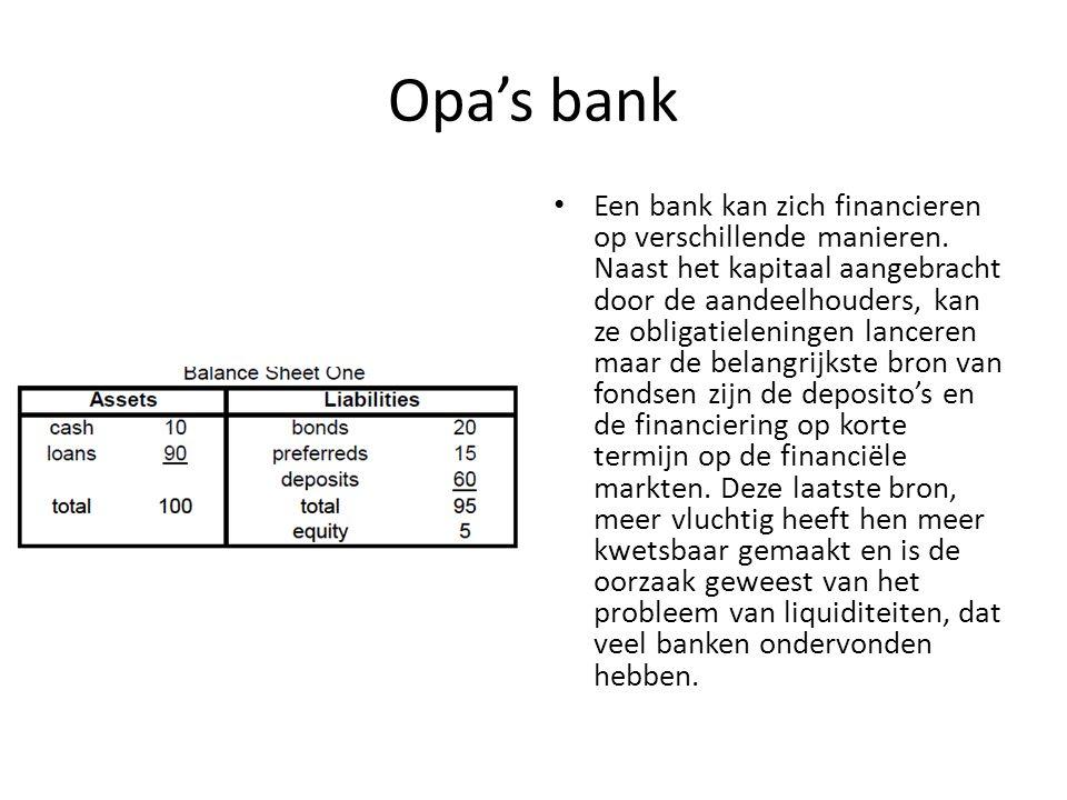 Opa's bank