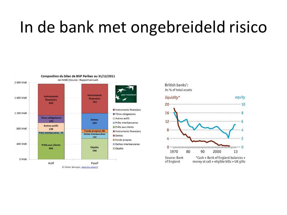 In de bank met ongebreideld risico