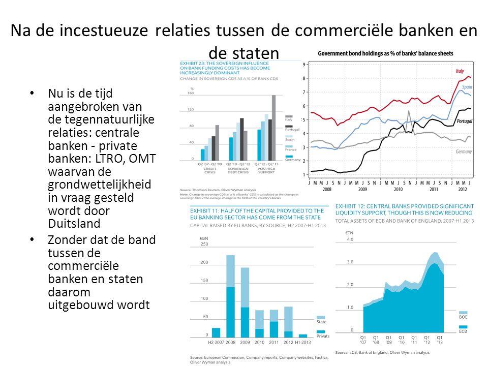 Na de incestueuze relaties tussen de commerciële banken en de staten