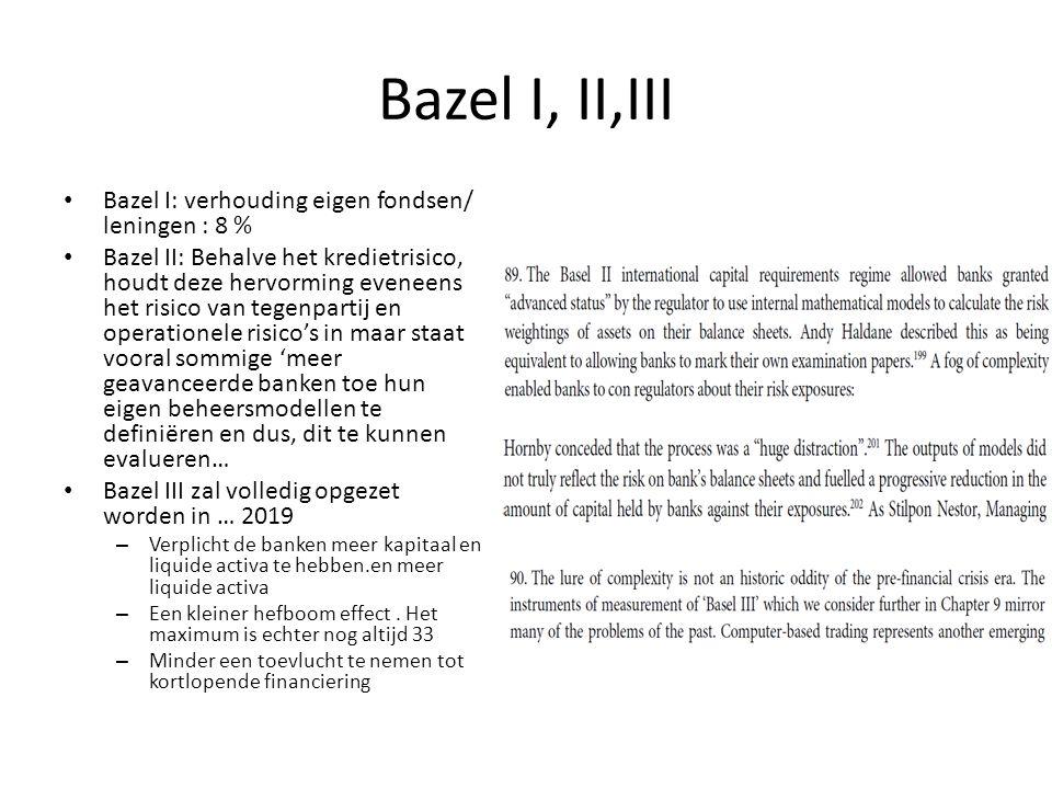 Bazel I, II,III Bazel I: verhouding eigen fondsen/ leningen : 8 %