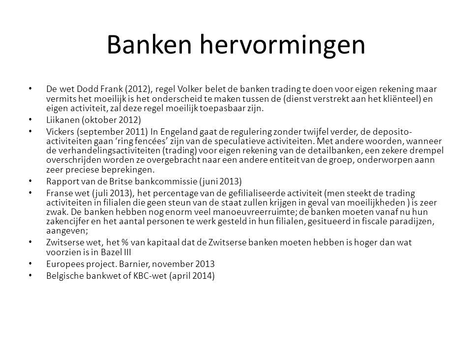 Banken hervormingen