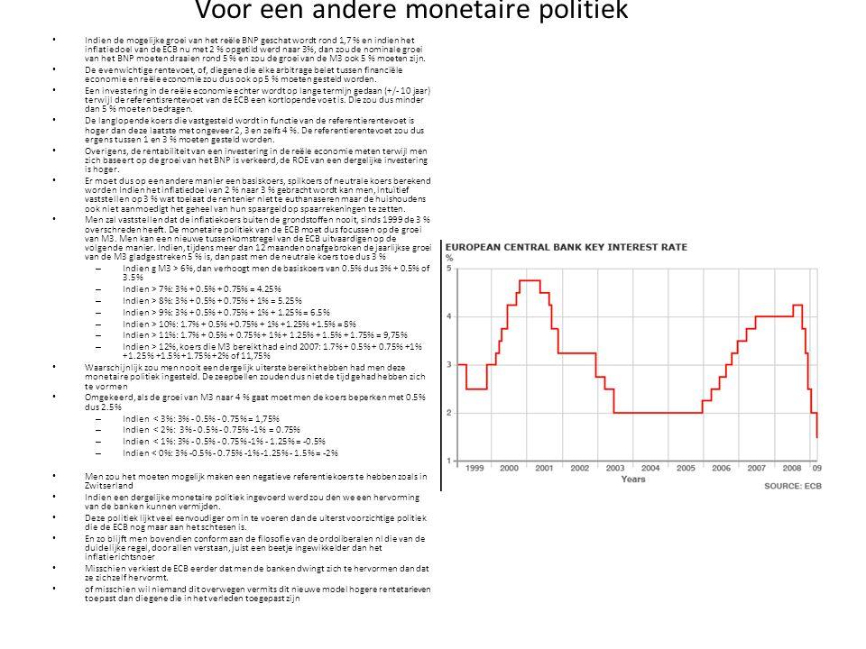 Voor een andere monetaire politiek