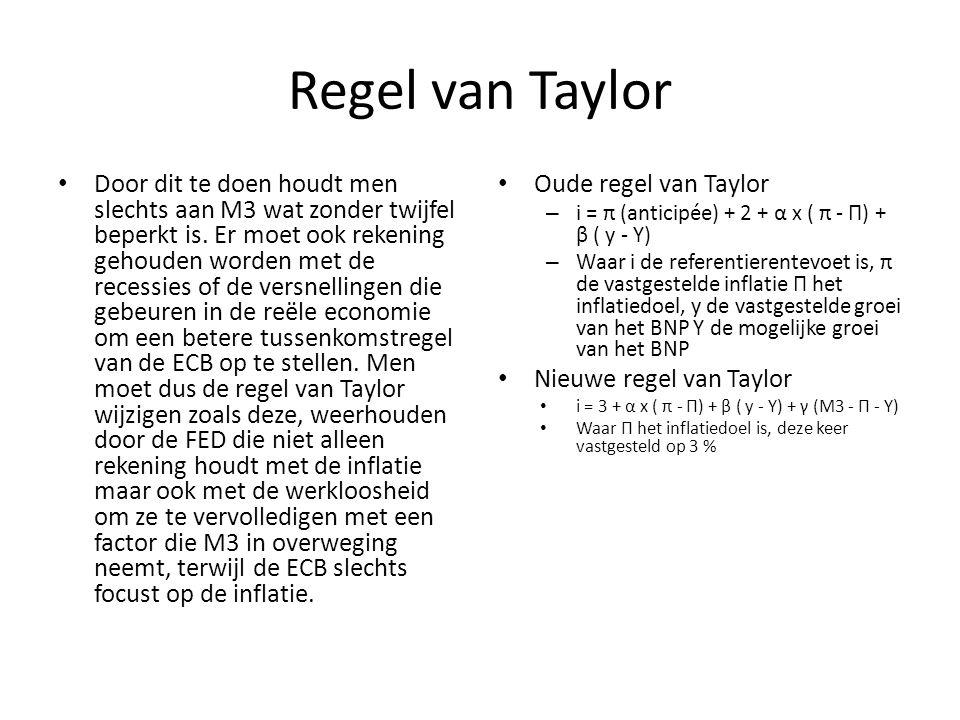 Regel van Taylor