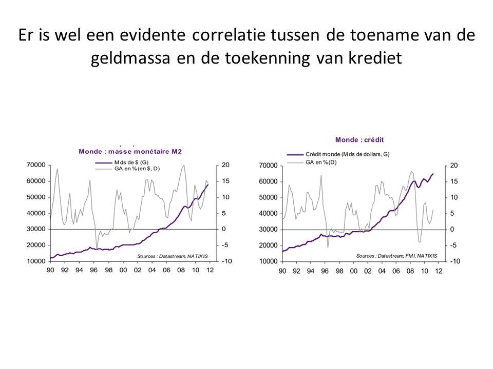 Er is wel een evidente correlatie tussen de toename van de geldmassa en de toekenning van krediet