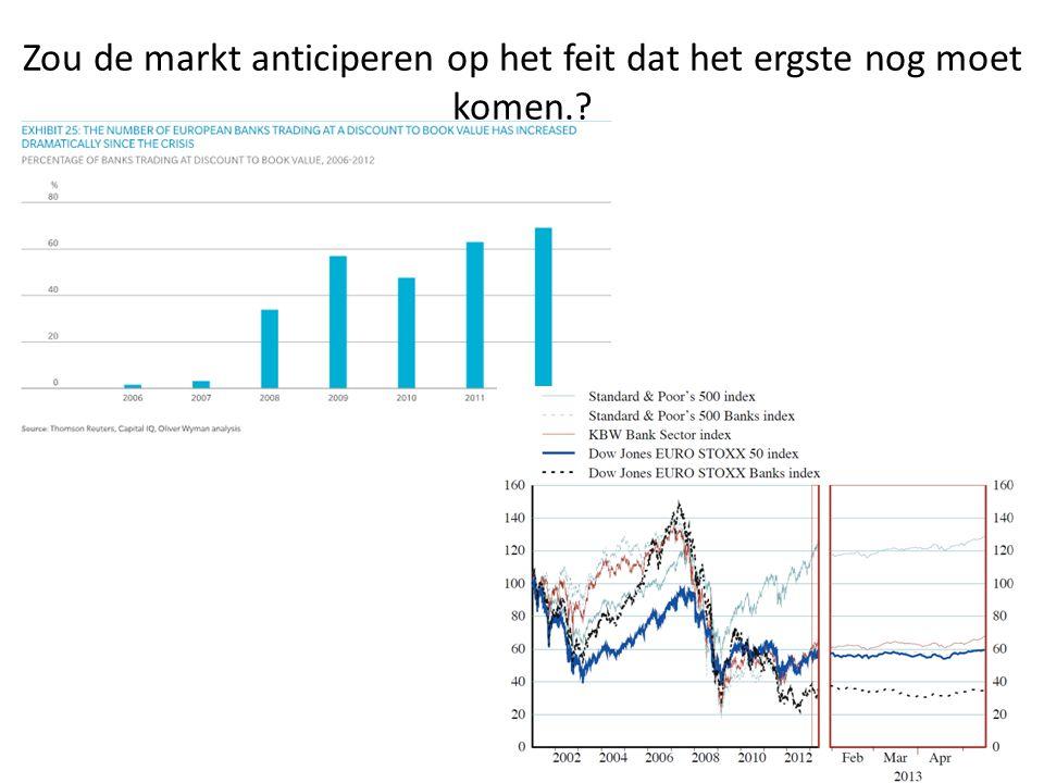 Zou de markt anticiperen op het feit dat het ergste nog moet komen.