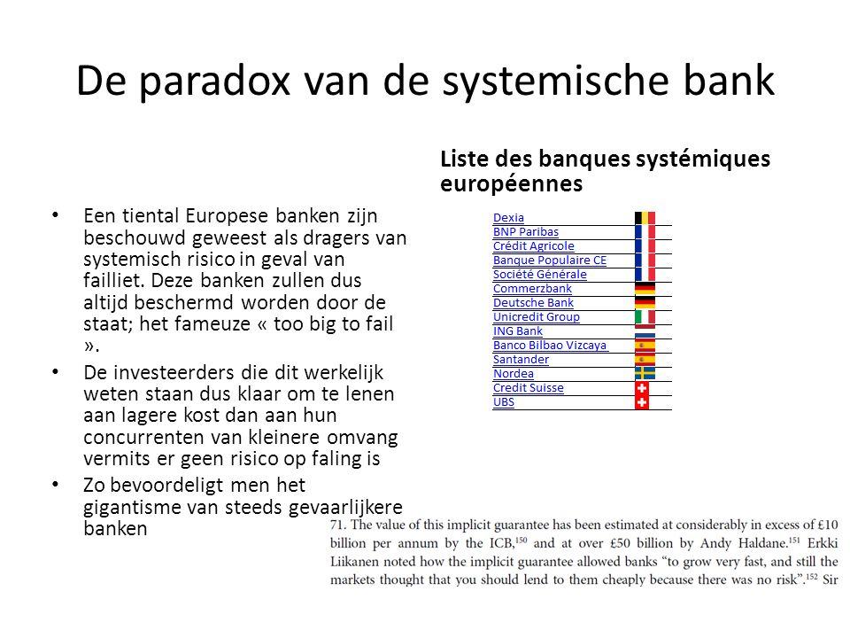 De paradox van de systemische bank