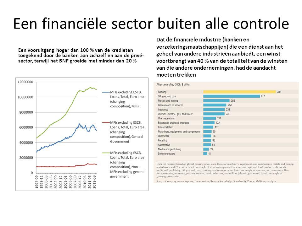 Een financiële sector buiten alle controle