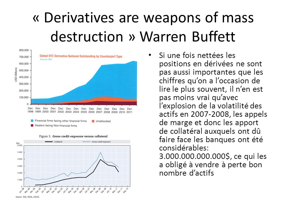 « Derivatives are weapons of mass destruction » Warren Buffett