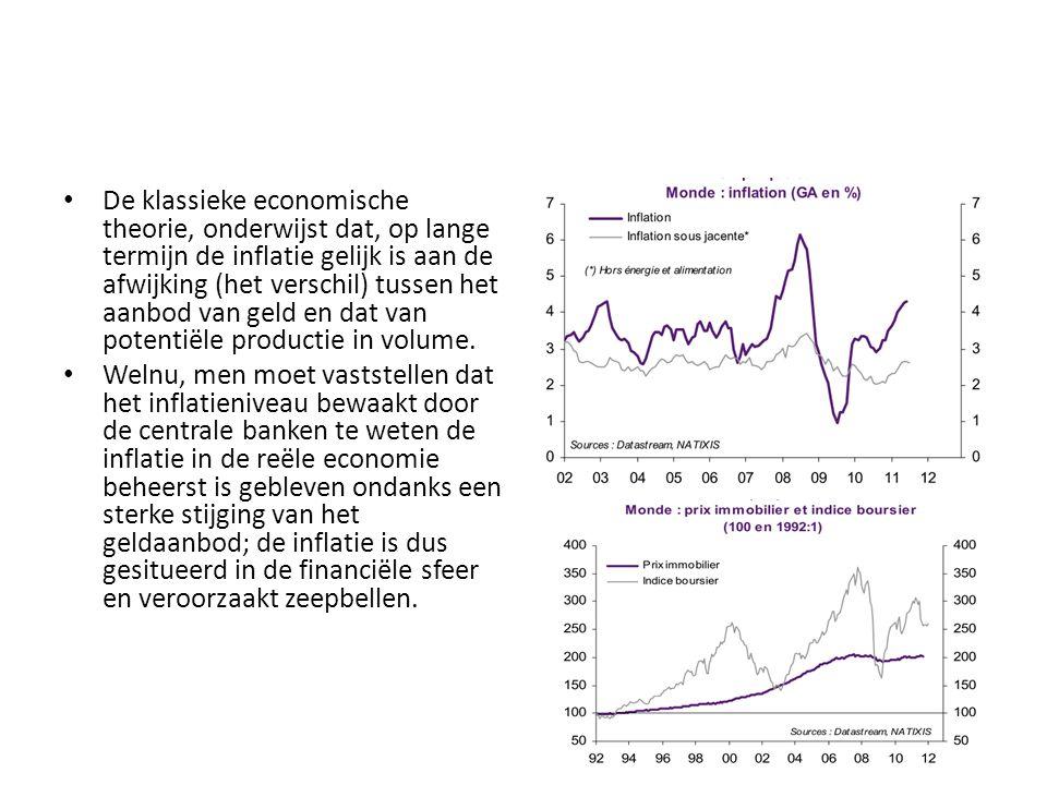 De klassieke economische theorie, onderwijst dat, op lange termijn de inflatie gelijk is aan de afwijking (het verschil) tussen het aanbod van geld en dat van potentiële productie in volume.