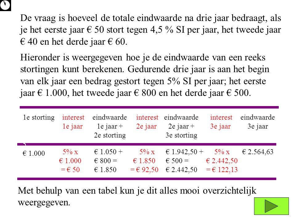 De vraag is hoeveel de totale eindwaarde na drie jaar bedraagt, als je het eerste jaar € 50 stort tegen 4,5 % SI per jaar, het tweede jaar € 40 en het derde jaar € 60.