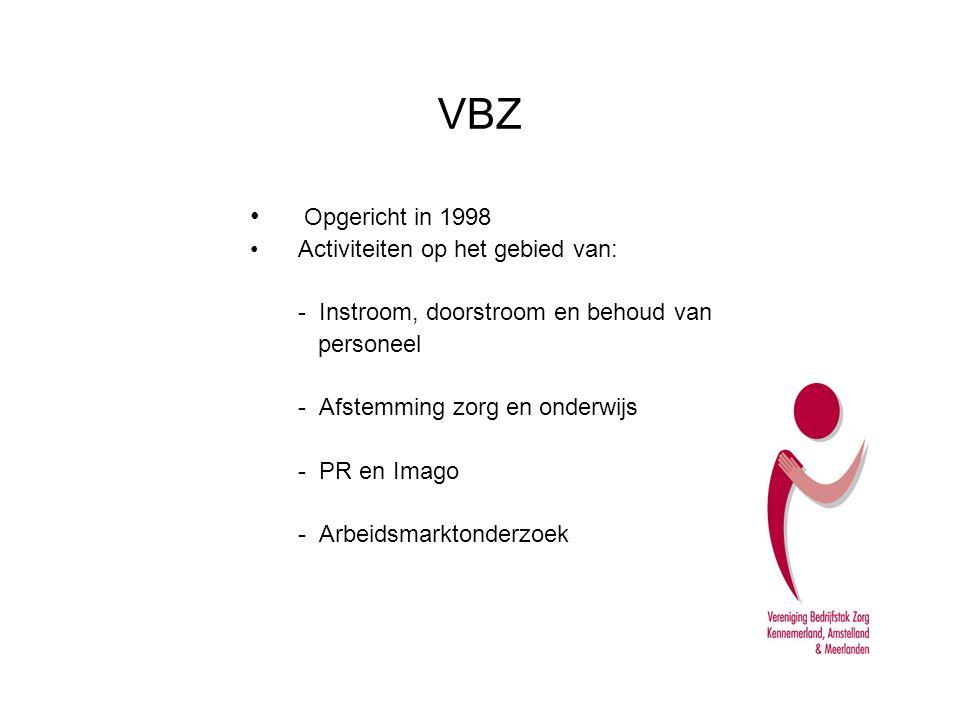 VBZ Opgericht in 1998 Activiteiten op het gebied van: