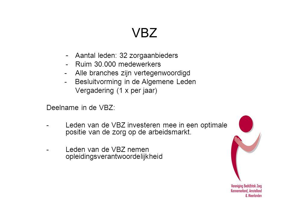 VBZ - Aantal leden: 32 zorgaanbieders - Ruim 30.000 medewerkers