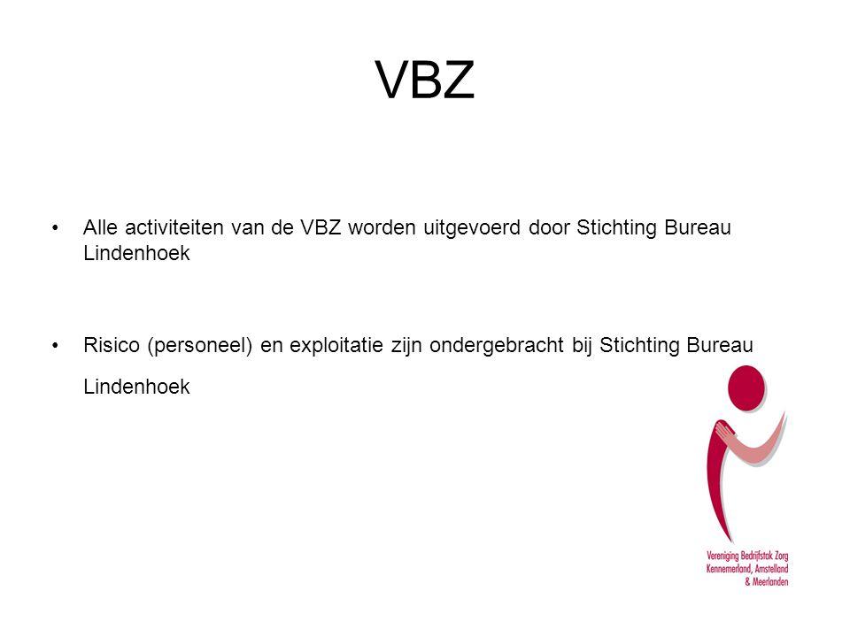 VBZ Alle activiteiten van de VBZ worden uitgevoerd door Stichting Bureau Lindenhoek.