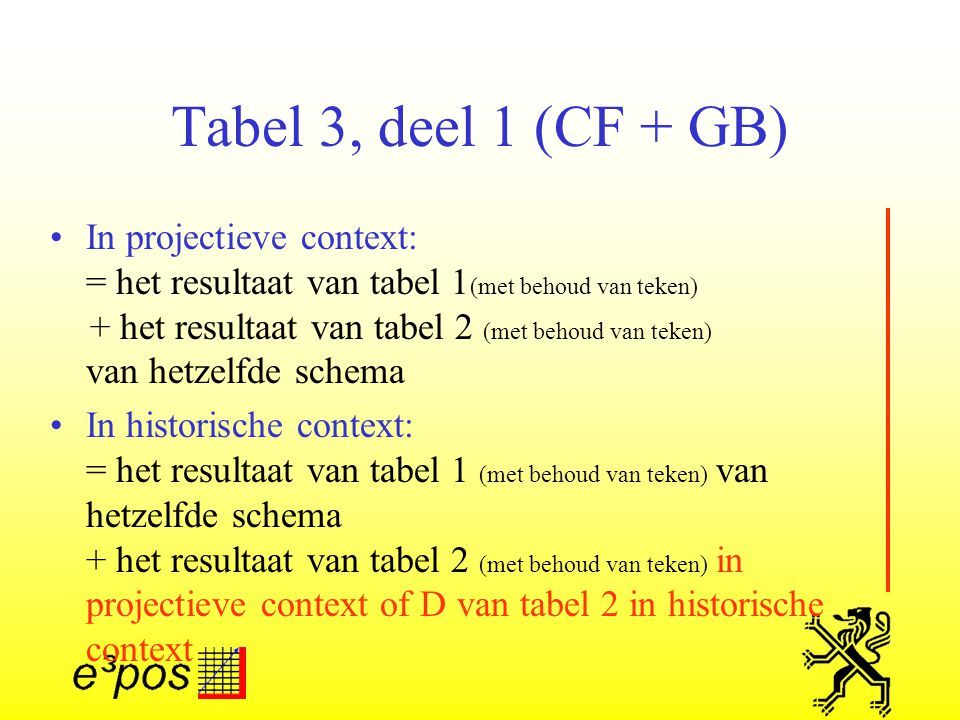 Tabel 3, deel 1 (CF + GB)