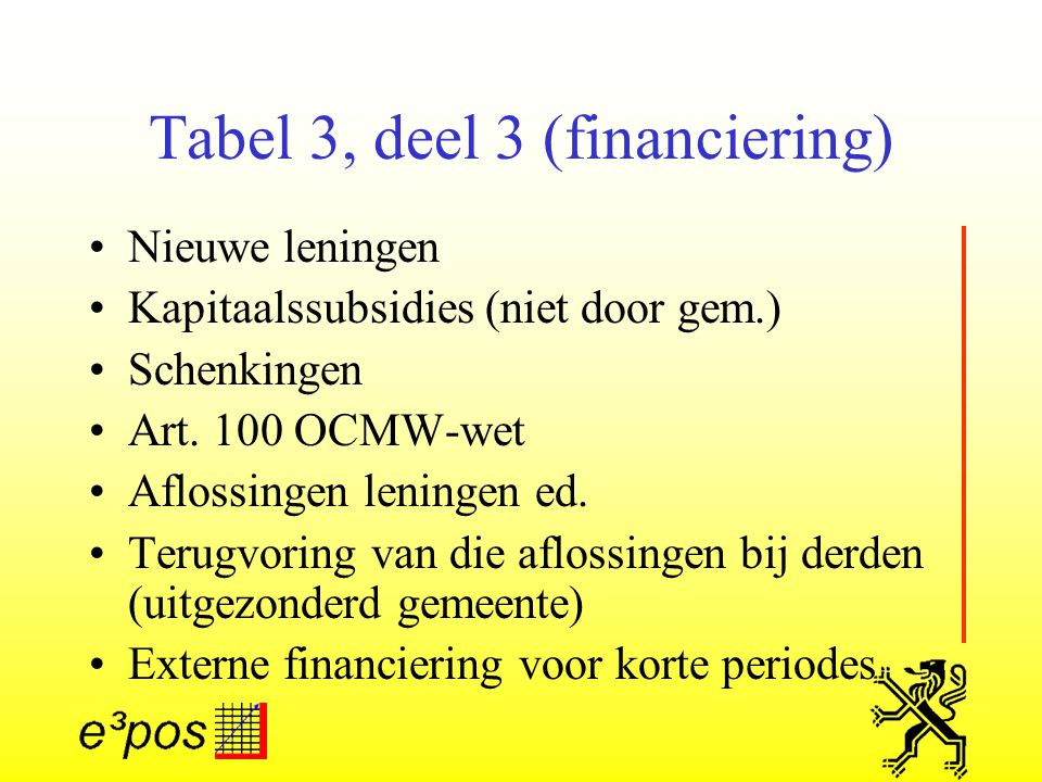 Tabel 3, deel 3 (financiering)