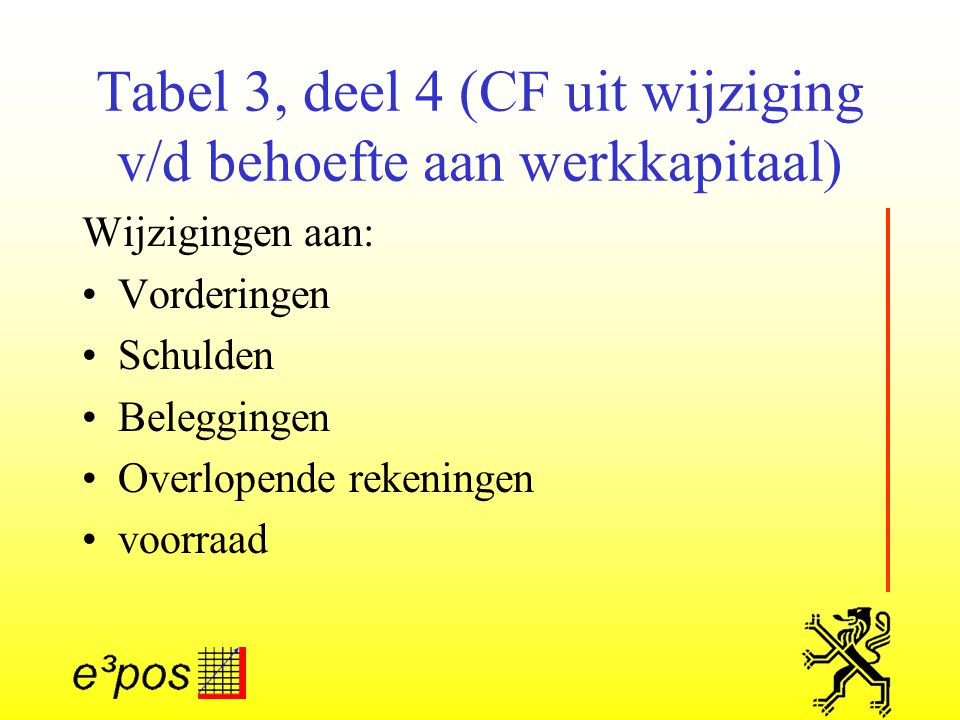 Tabel 3, deel 4 (CF uit wijziging v/d behoefte aan werkkapitaal)