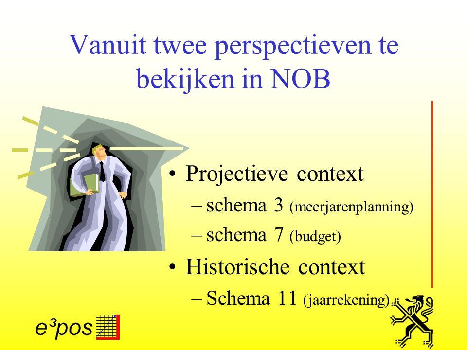 Vanuit twee perspectieven te bekijken in NOB