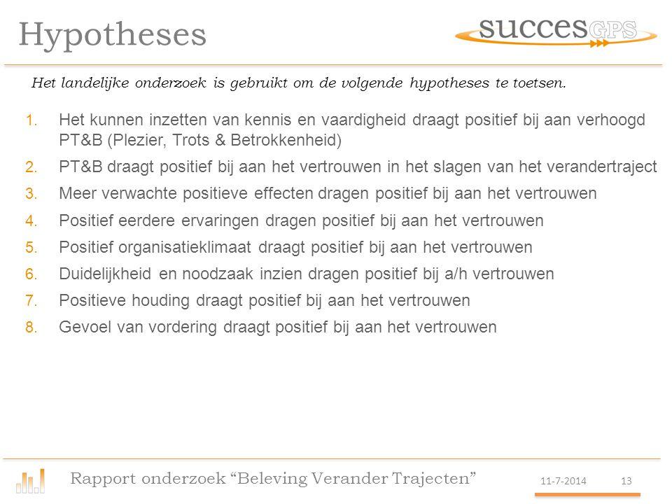 Hypotheses Het landelijke onderzoek is gebruikt om de volgende hypotheses te toetsen.