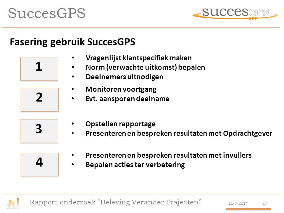 SuccesGPS 1 2 3 4 Fasering gebruik SuccesGPS