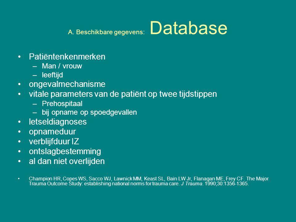 A. Beschikbare gegevens: Database
