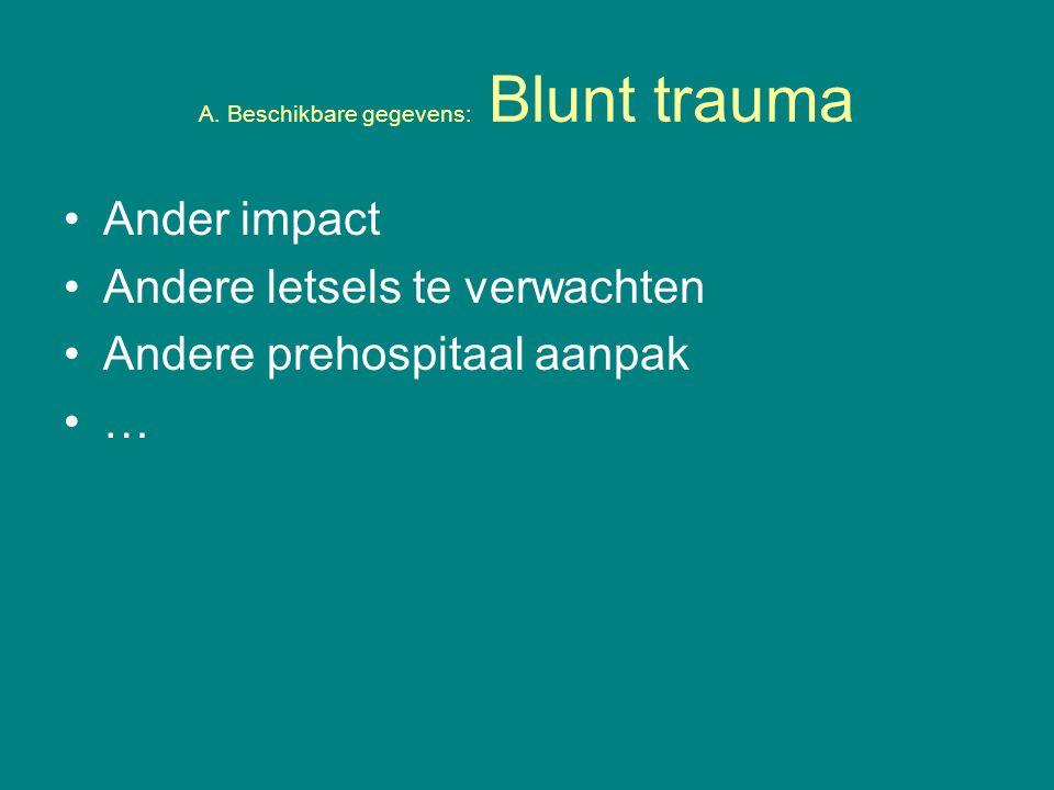 A. Beschikbare gegevens: Blunt trauma