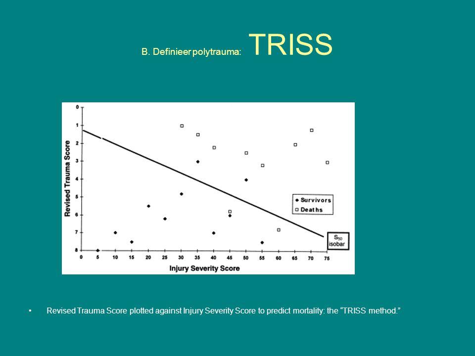 B. Definieer polytrauma: TRISS